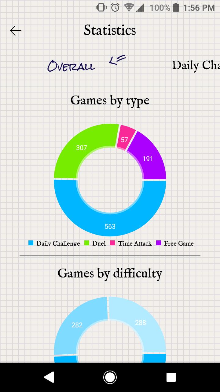 Statistiken in der Crystal Math App
